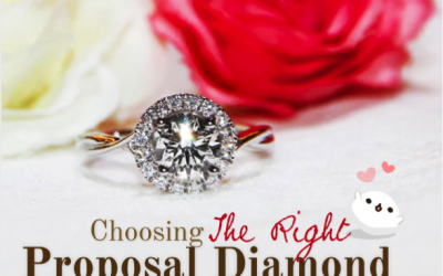 "Between x eClarity – ""Choosing the right Proposal Diamond"" Date: 7/10/2017"