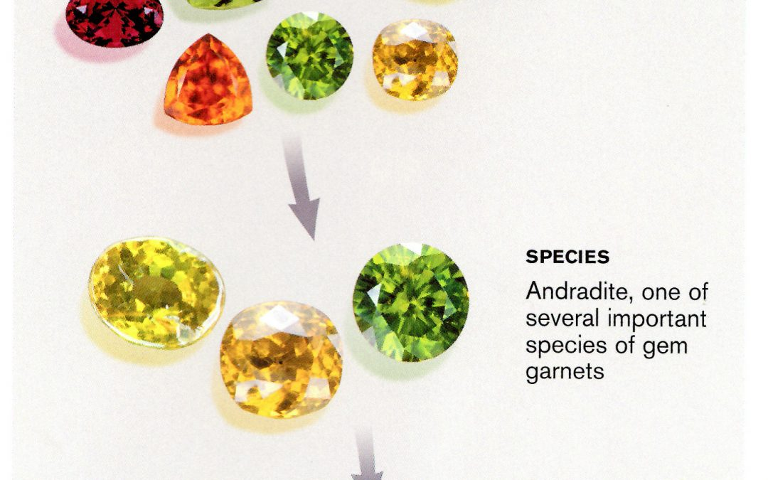 Extract from GIA Textbook: Diamonds