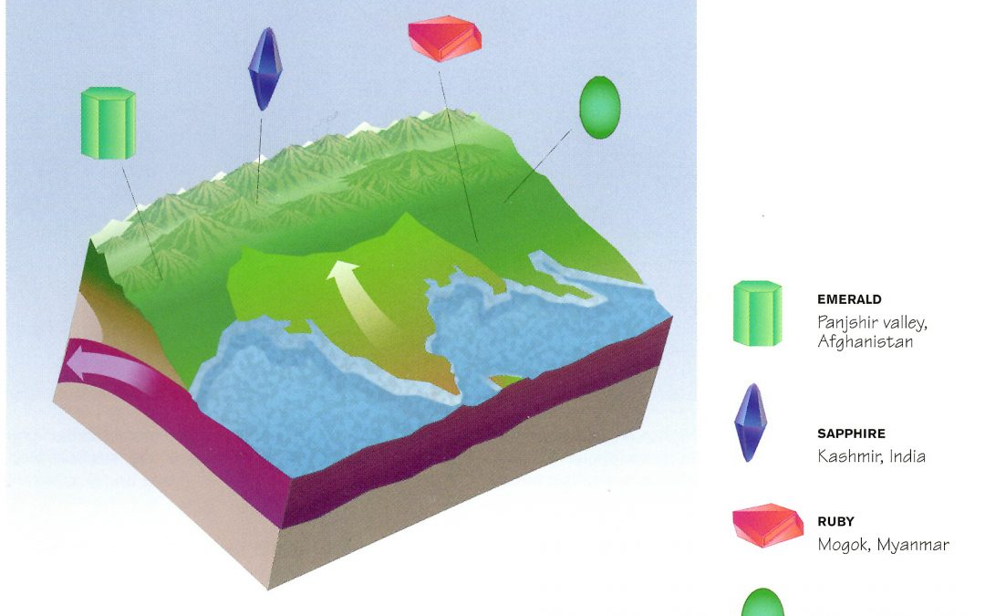 The Deposits of Emerald, Ruby, Sapphire and Jade